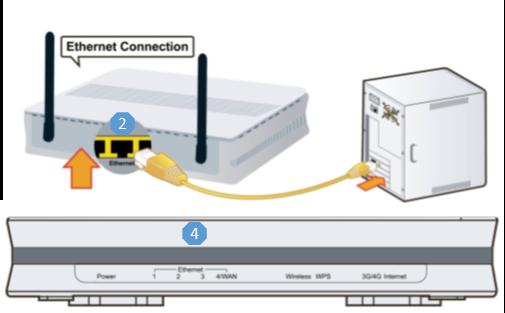 bec6200wzl_ethernet_connection
