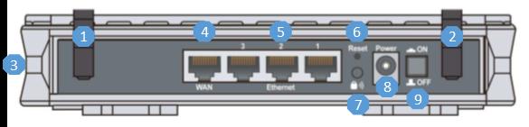 bec6200wzl_rear_connectors